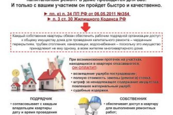 Для жителей Каменска-Уральского, которые «троллят» капремонт в своем доме, выпустили специальные листовки...